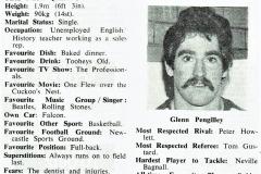 Glenn Pengilley 1980.
