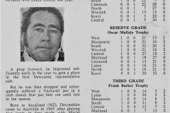Russ Devonshire 1974