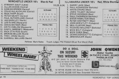 Newcastle vs Illawarra Under 16's 1977.