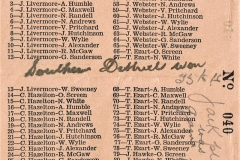 Southern Districts vs Newcastle Team Lists 1946.