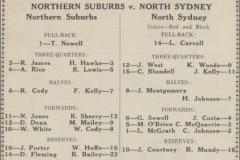 North Sydney vs Northern Suburbs 1929.